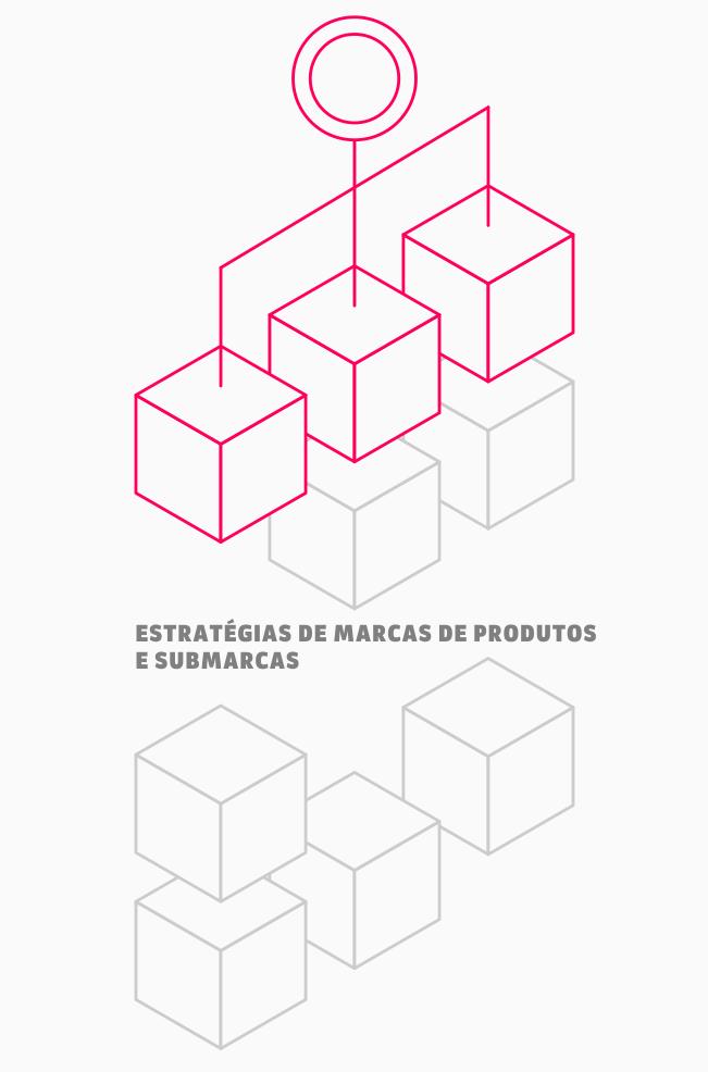 arquitetura de marca monolítica