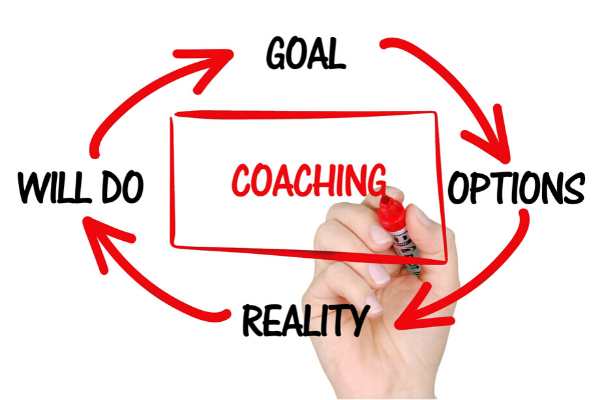 learn coaching skills