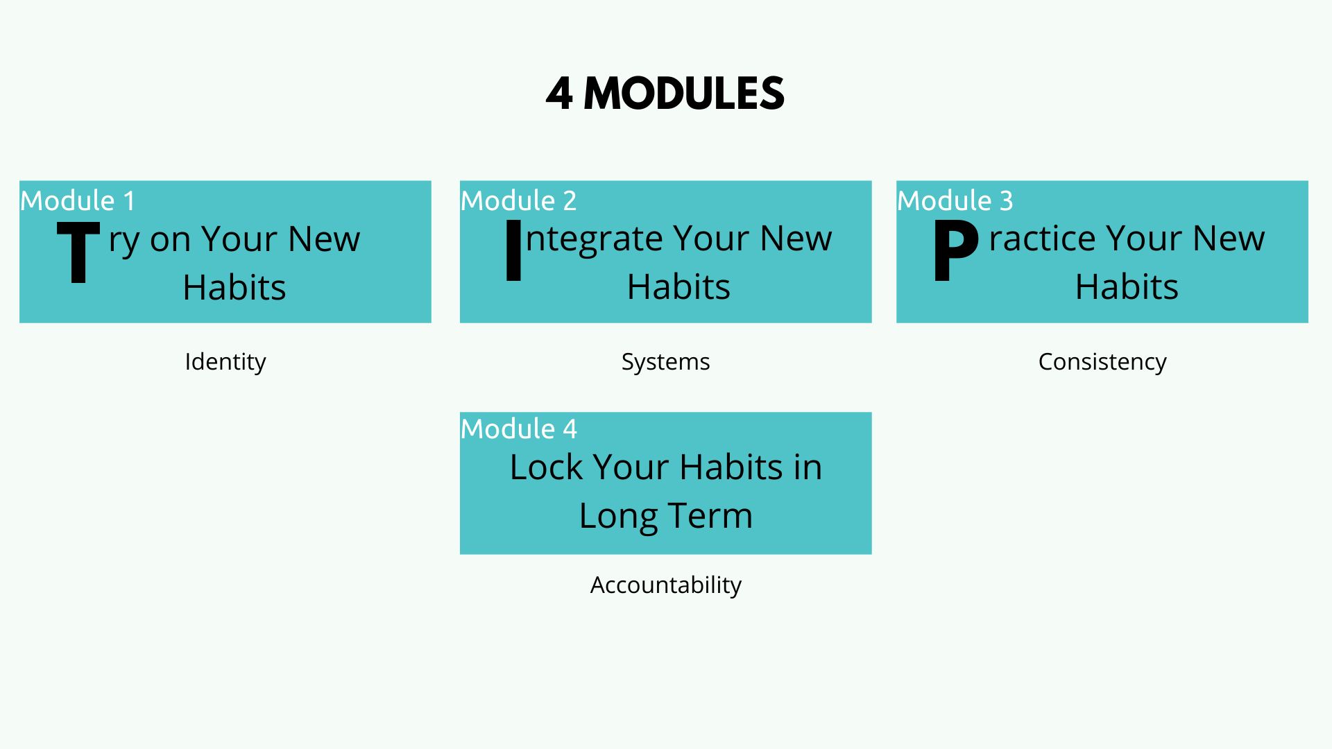 4 modules for Jumpstart Your Habits