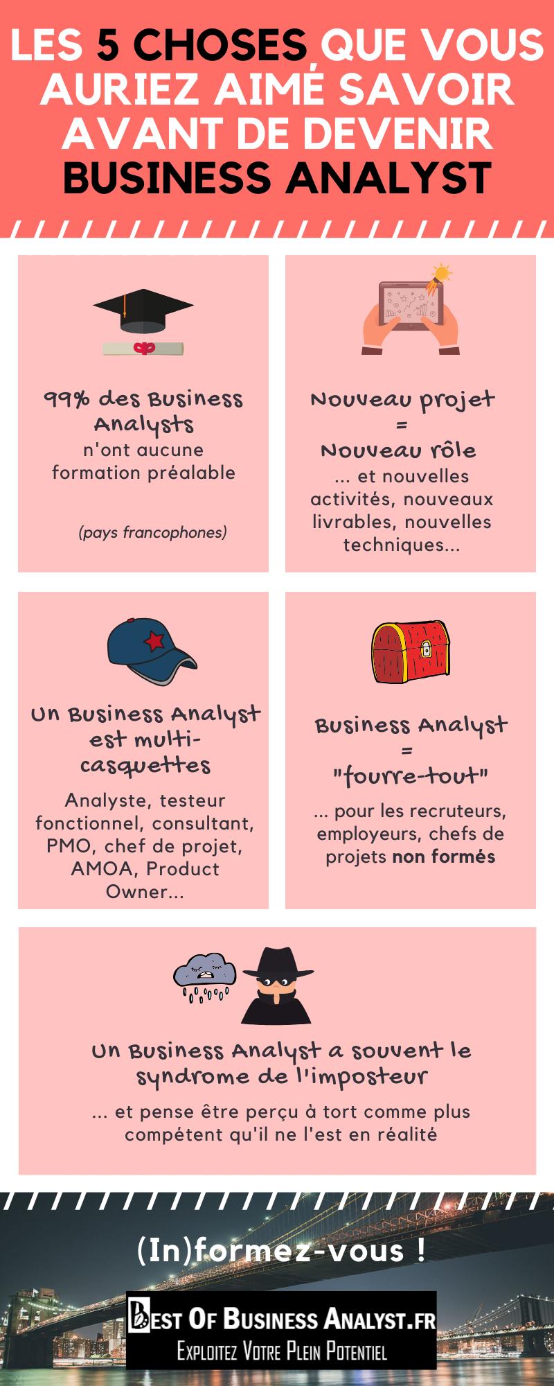 Les 5 choses que vous auriez aimé savoir avant de devenir Business Analyst