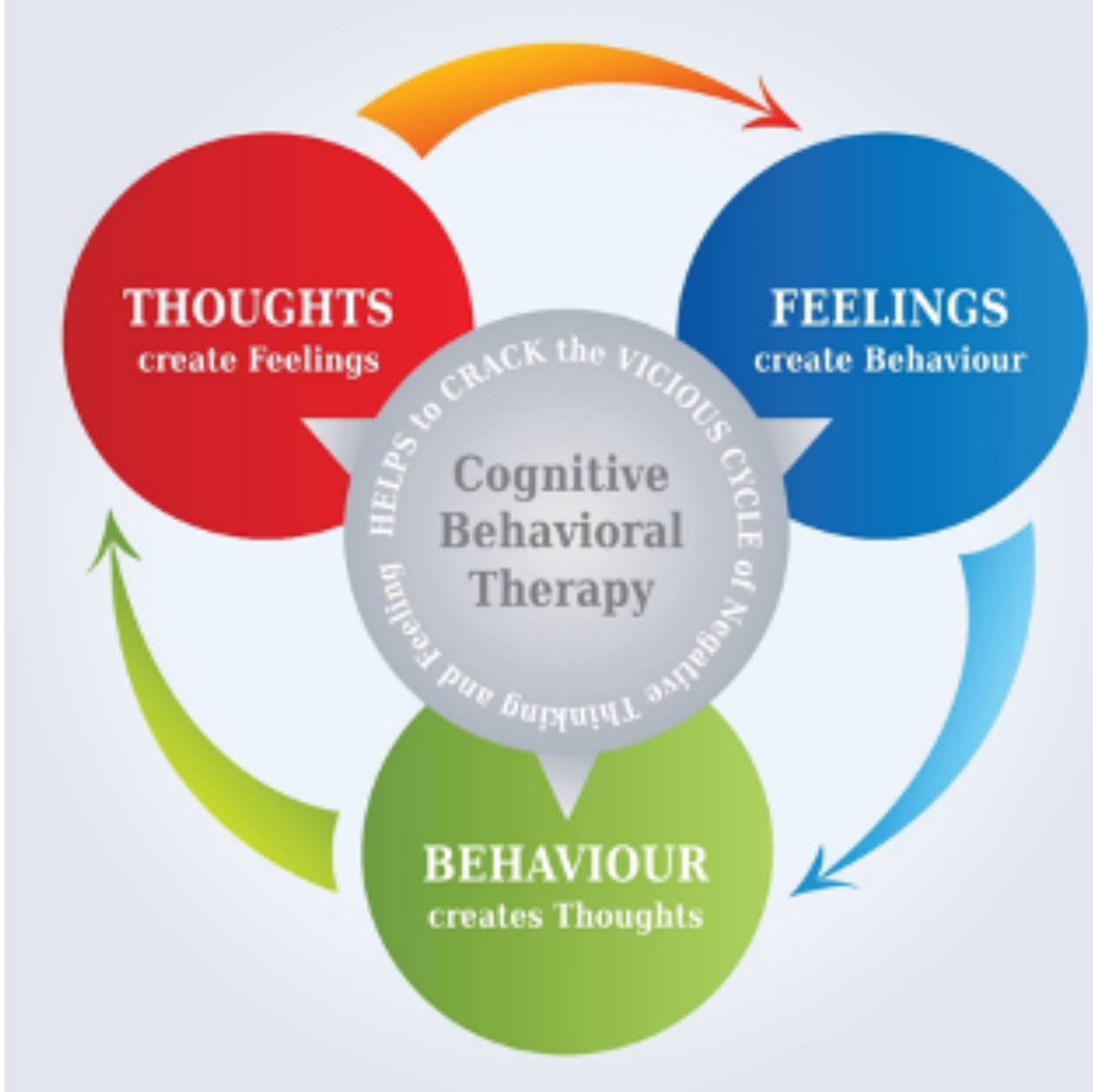 Certificate in CBT-Hypnotherapy | Academy of the Inner Mind
