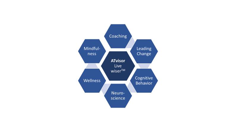 Choose ATvisor™ – Live wiser, Lead wiser.