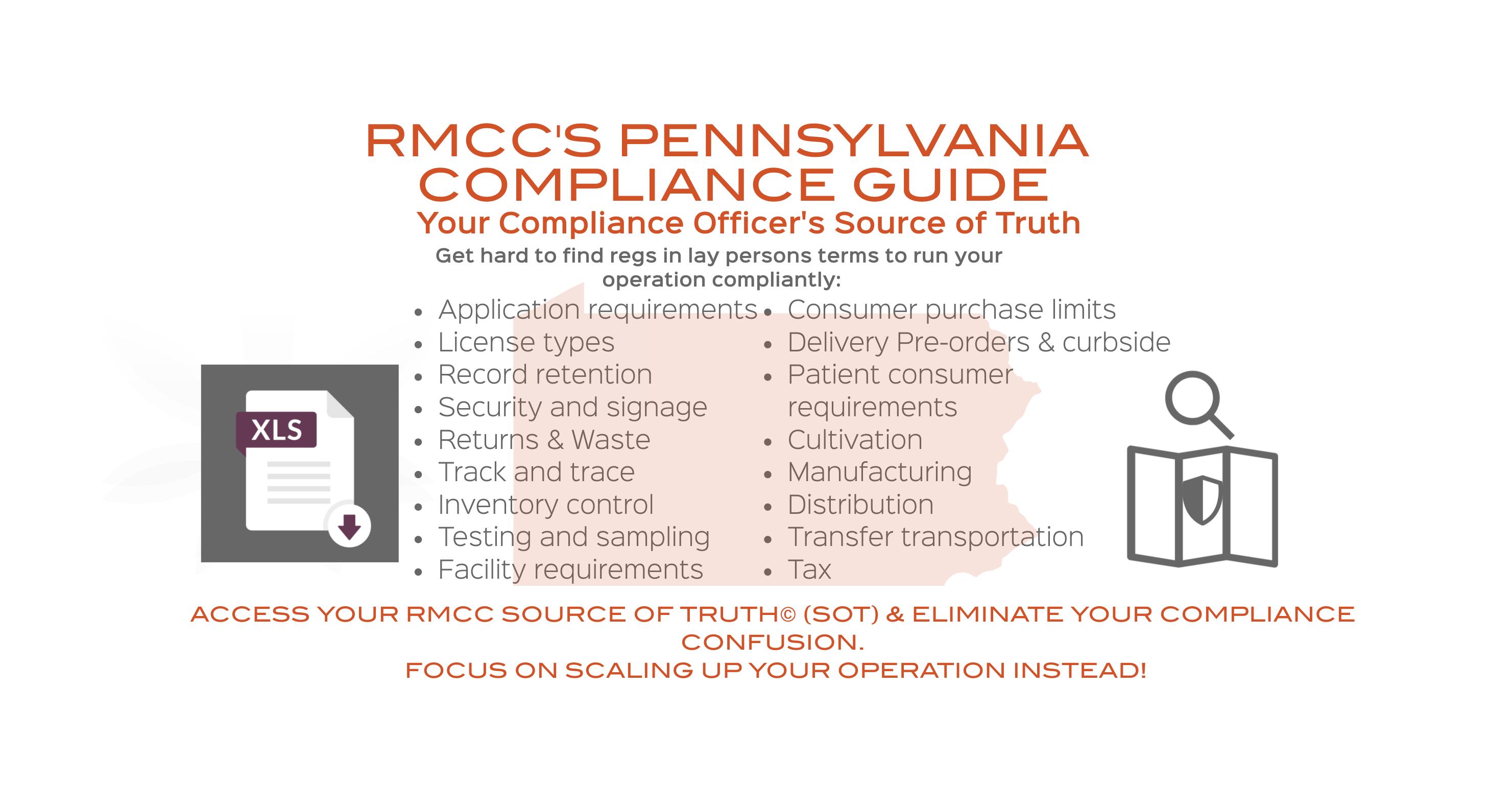 Pennsylvania Cannabis Compliance Guide
