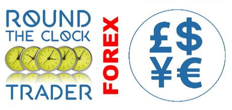 RTCT Forex