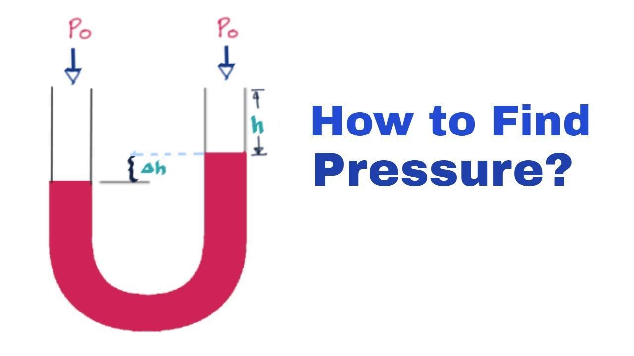 fluid mechanics and u tube manometer for pressure measurement