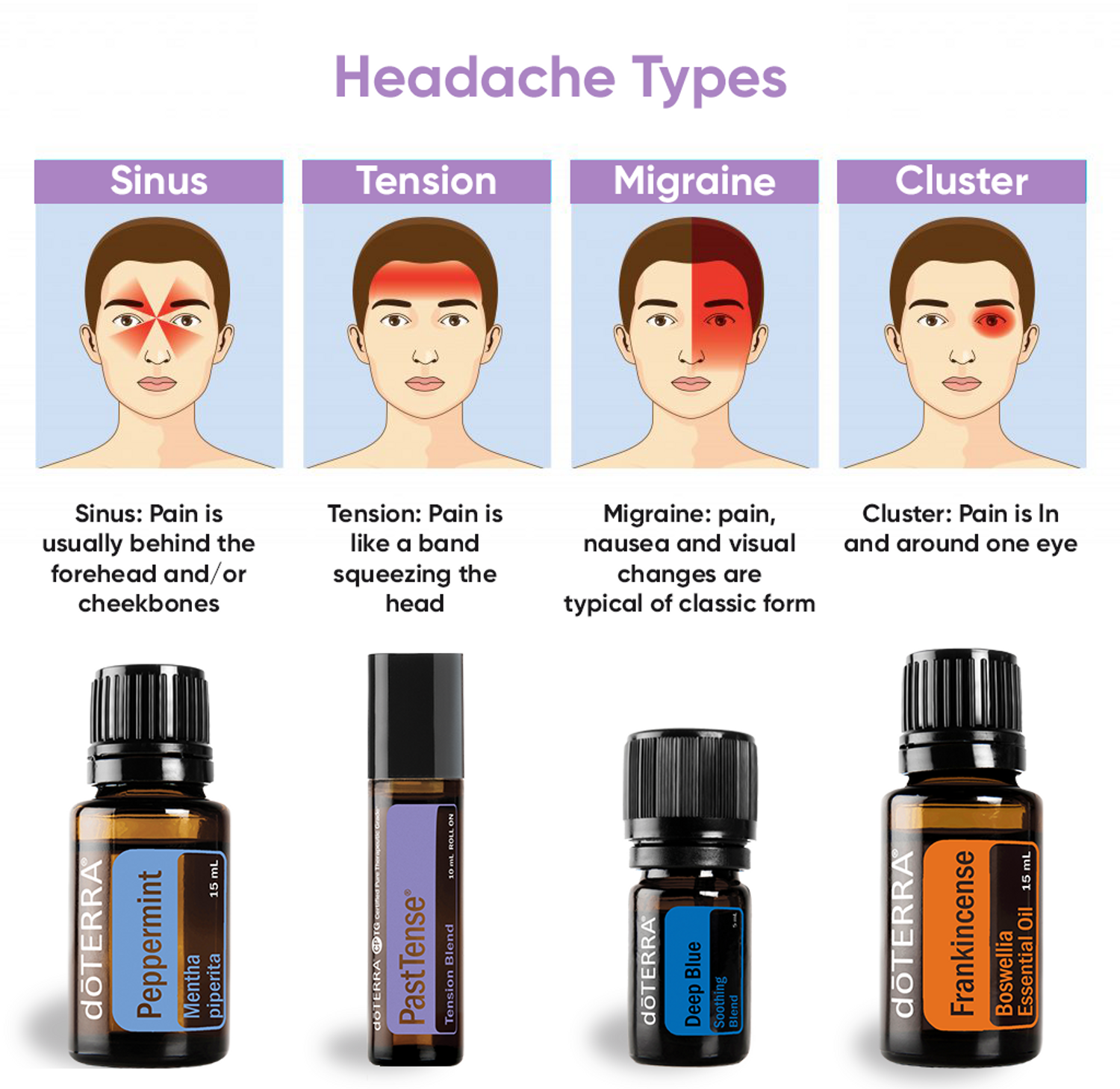 types of headaches.png