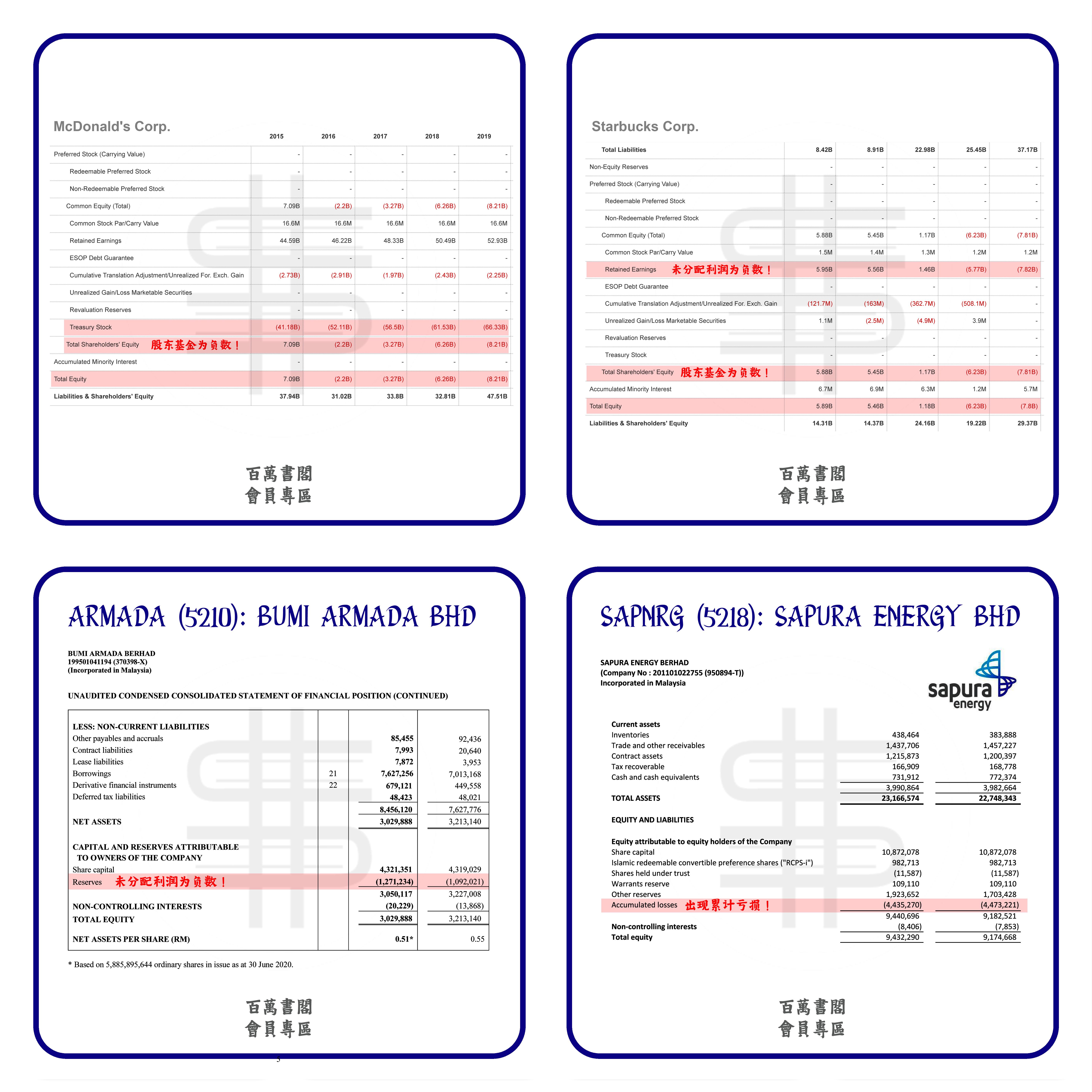 企業財報直接截圖分析