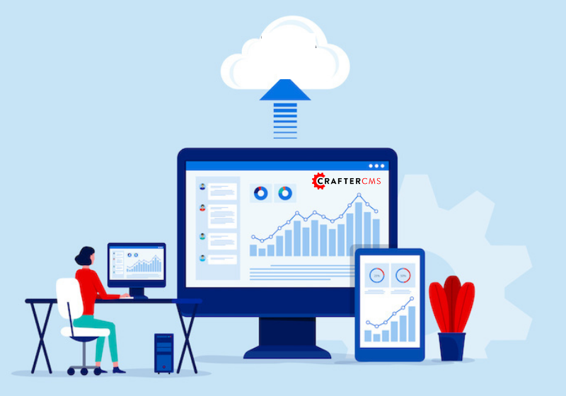 Authors creating, publishing and measuring multi-channel digital experiences deployed at cloud scale with Crafter CMS