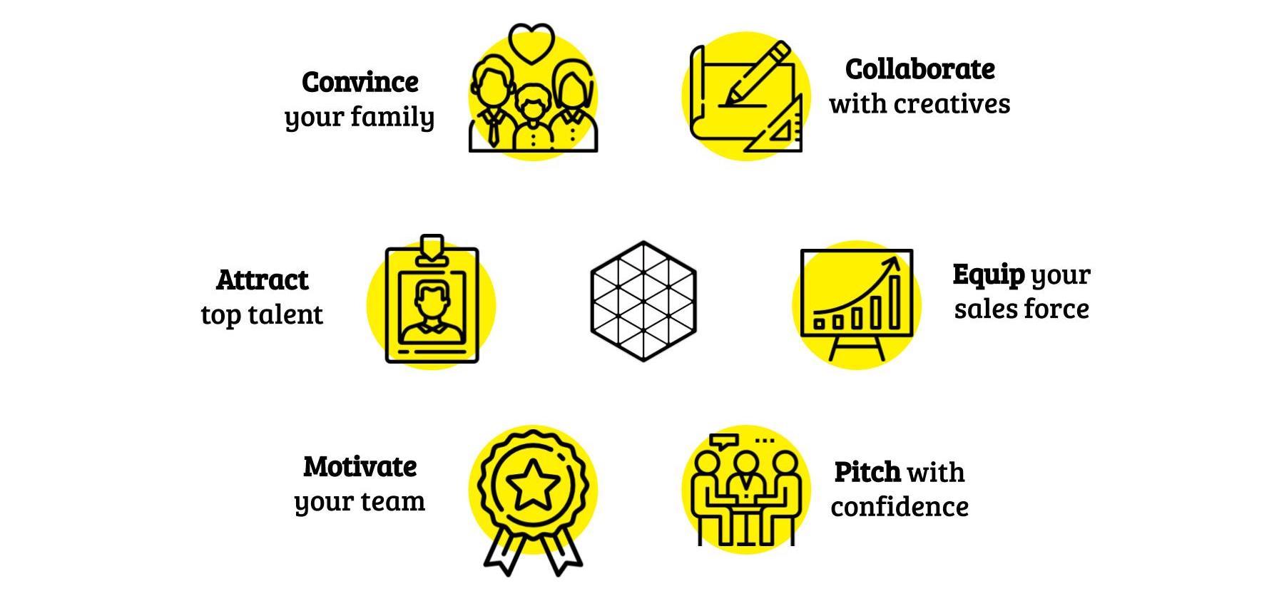 Story Cube Benefits