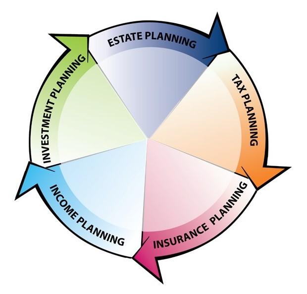APEG Planning Disk