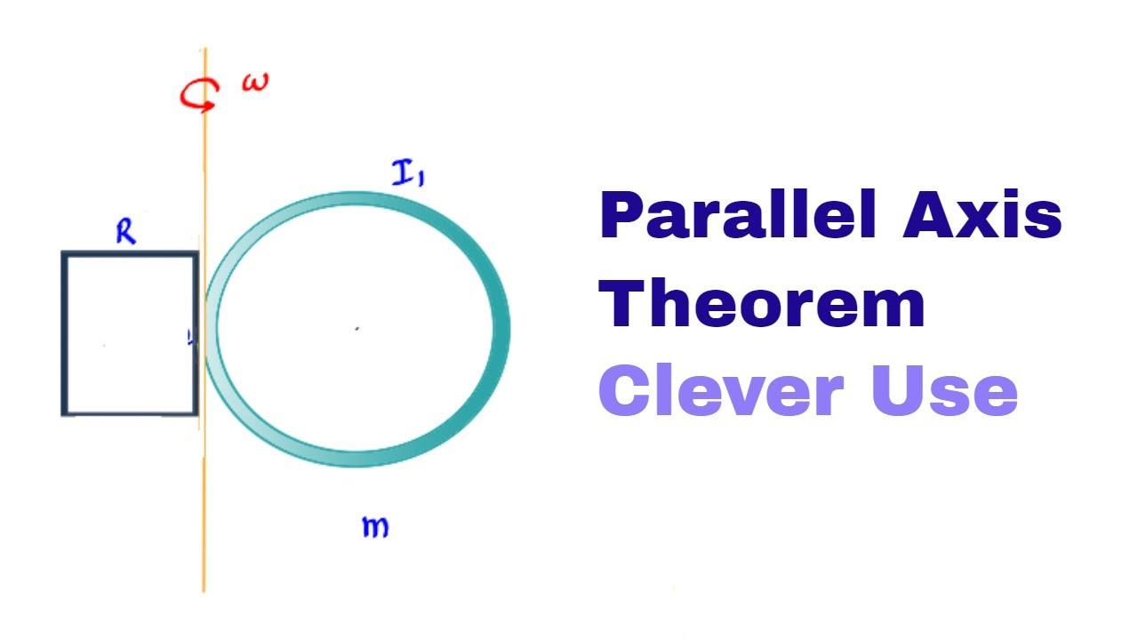 parallel axis theorem and moment of inertia