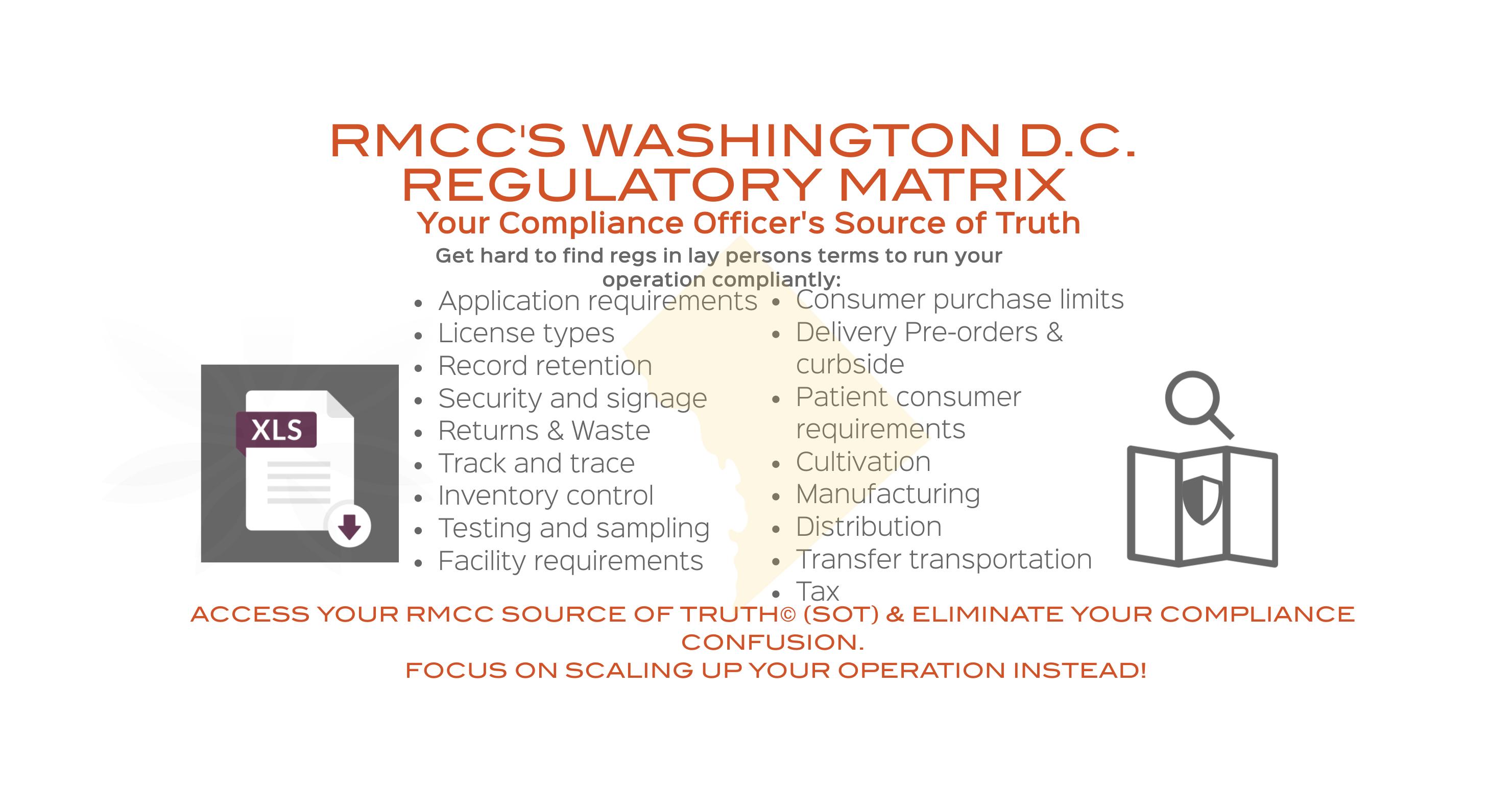Washington DC Regulatory Matrix