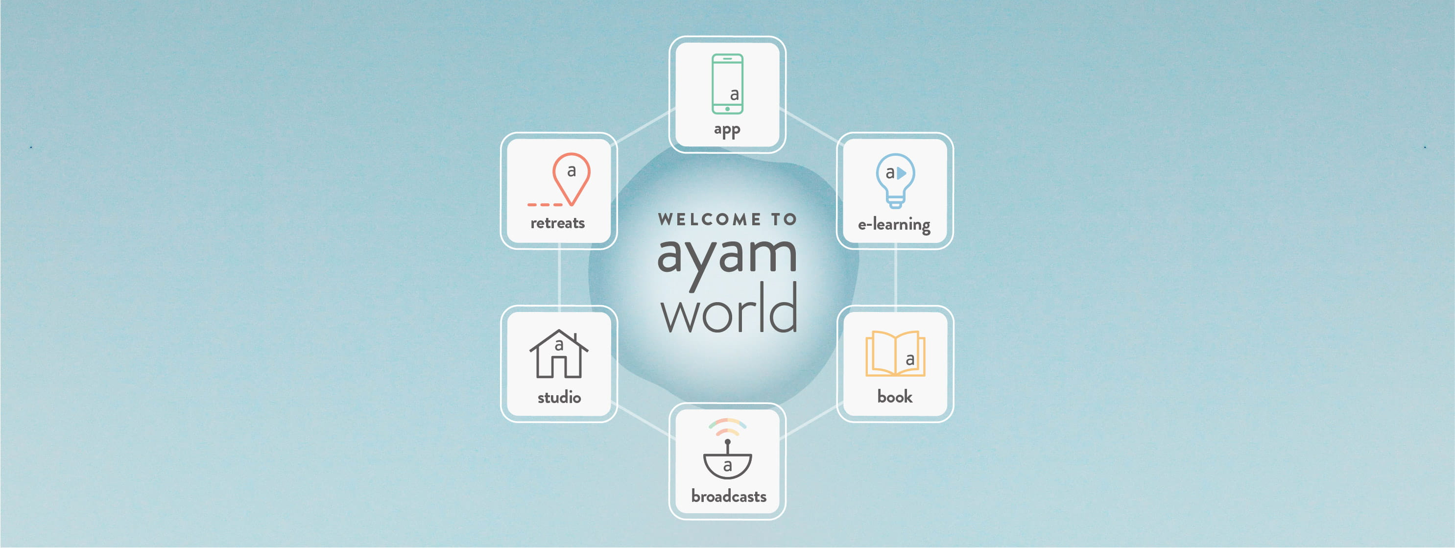 ayam-world-mindfulness-meditation-products-and-services